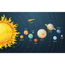 Sihirli Kağıt Güneş Sistemi 150x95cm